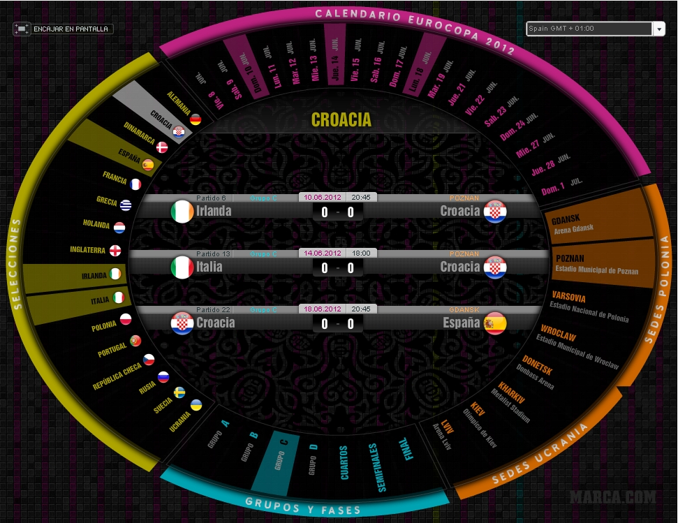 calendarioeurocopa2012